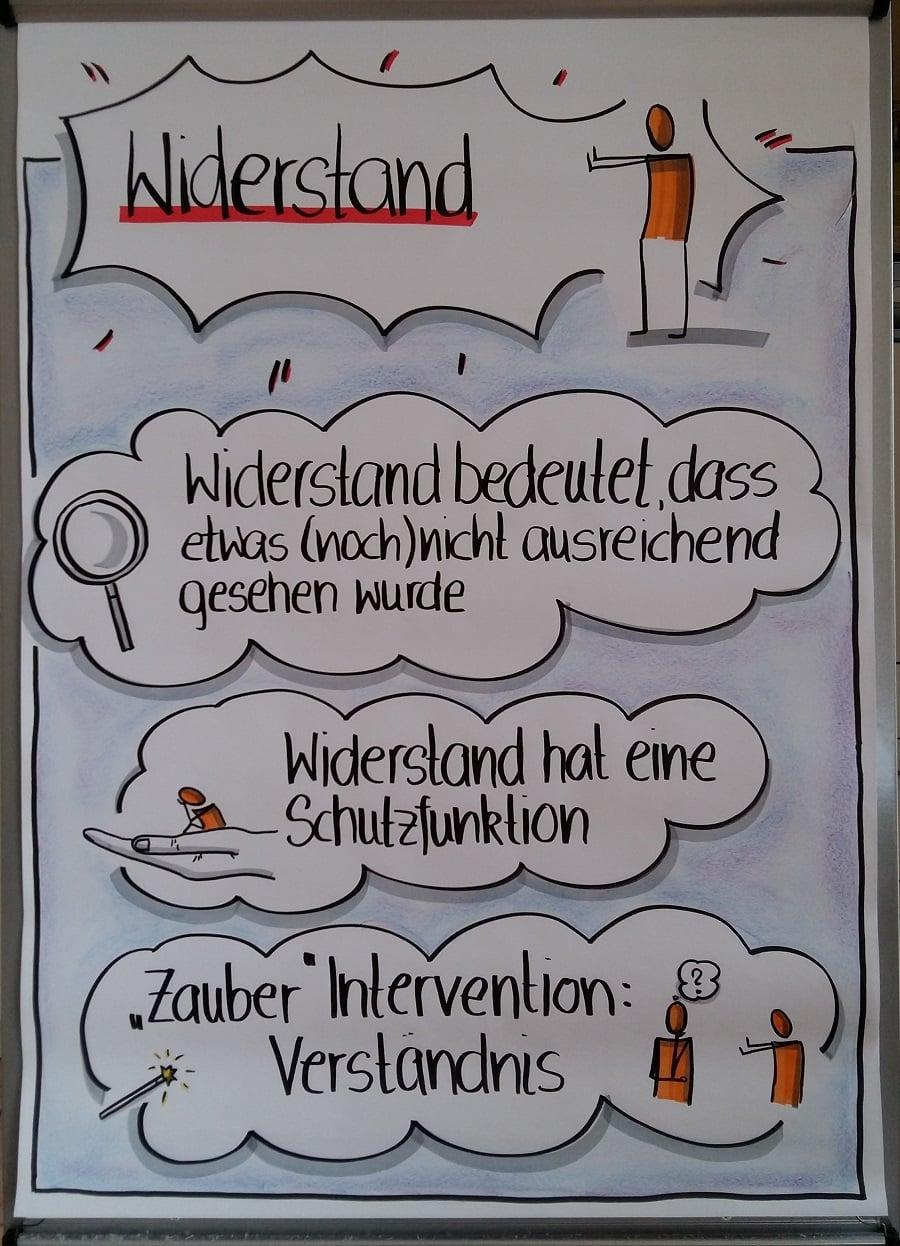 Kreative Visualisierungen – Tri Education